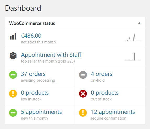 WooCommerce Appointments - the #1 WordPress Appointment Plugin
